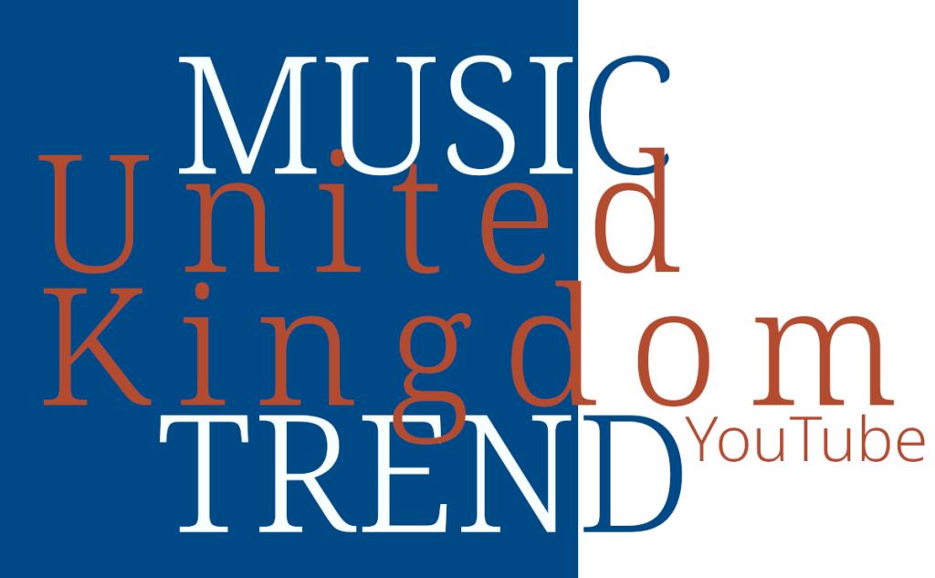 United Kingdom Music Trend